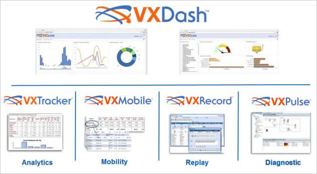 vxdash-chart